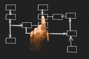 Diez Estrategias de Supervivencia para Empresarios